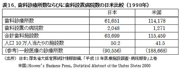 021001HealthcareSystemUS-JapanHyou16.jpg
