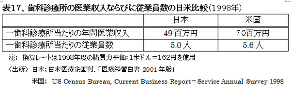 021001HealthcareSystemUS-JapanHyou17.JPG