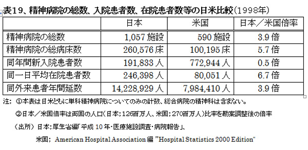 021001HealthcareSystemUS-JapanHyou19.jpg