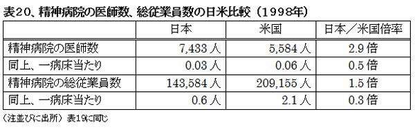 021001HealthcareSystemUS-JapanHyou20.jpg