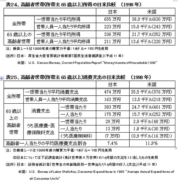 021001HealthcareSystemUS-JapanHyou24%2625.jpg