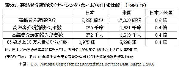 021001HealthcareSystemUS-JapanHyou26.jpg