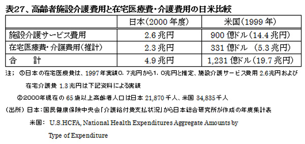 021001HealthcareSystemUS-JapanHyou27.jpg