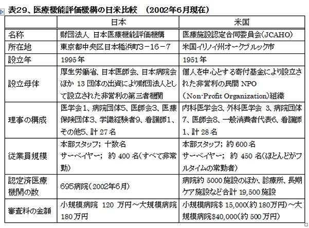 021001HealthcareSystemUS-JapanHyou29.jpg