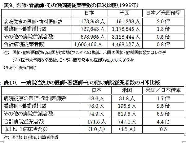 021001HealthcareSystemUS-JapanHyou9%2610.jpg