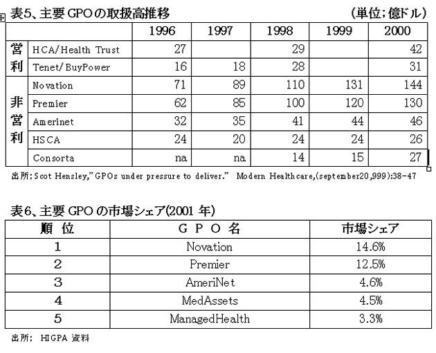 050219beikokuiryoukiki5.jpg