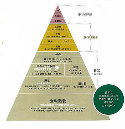 070502Kushipyramidimg-507124306.jpg