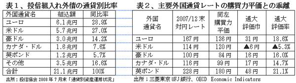 081005GaikatoushiHyou1%262.jpg