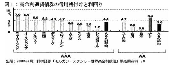 081005GaikatoushiZu1.jpg