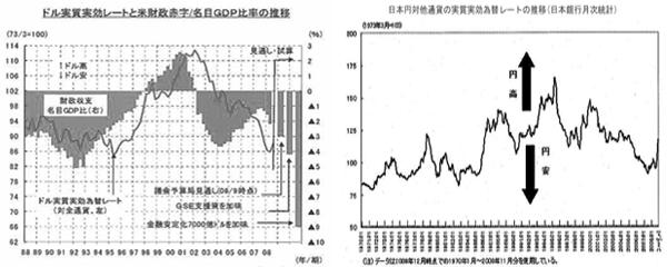 090201ZuDollar%26YenGraph.jpg