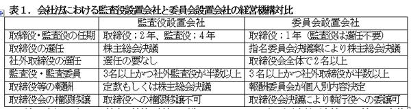 090902ShagaiTorishimariyakuHyou1.jpg