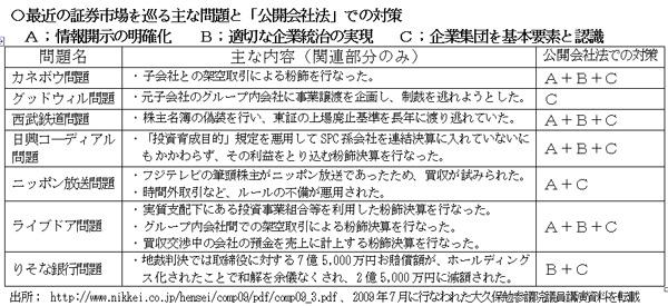 091215KoukaikaishahouHyou1.jpg