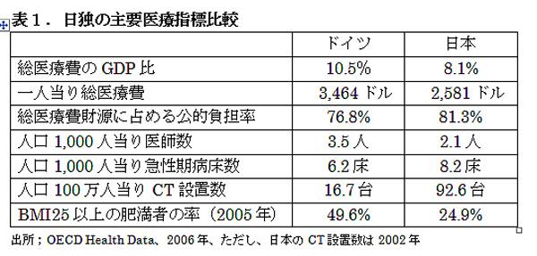 091220Prof.TsuchidaHyou1.jpg