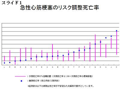 100510PrfImanakaSlide1.jpg