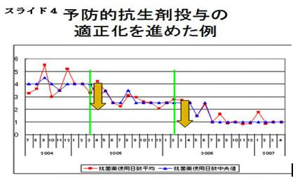 100510ProfImanakaSlide4.jpg