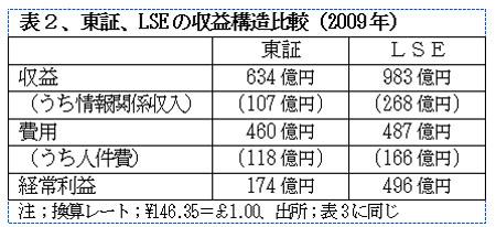 100909ToushouTorihikijikanHyou2.jpg