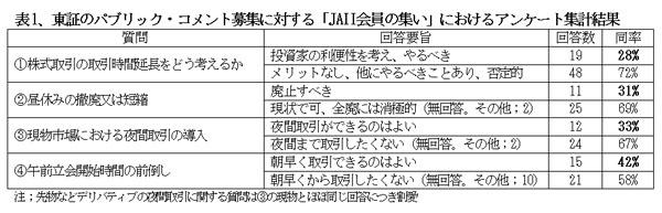 100919ToushoutorihikijikanHyou1.jpg
