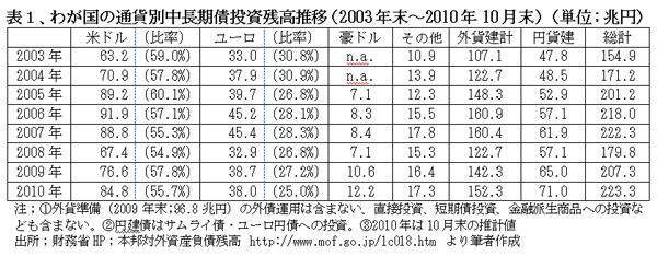 110115YurotatesaiHyou1%E3%81%AE%E3%82%B3%E3%83%94%E3%83%BC.jpg
