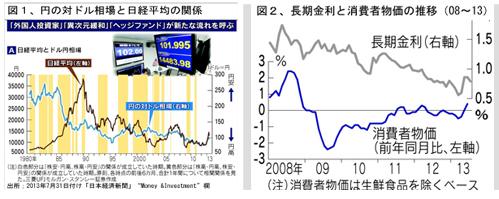 130808YenYasuKinriyasuZu1%262.jpg