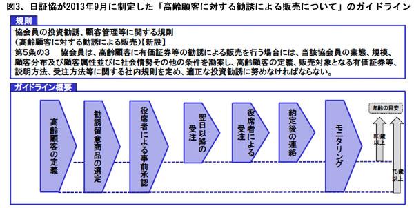 131210KoureishaKiseiZu3.jpg