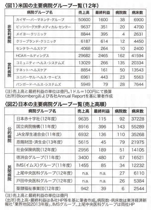 140821IryouItaiZU1%262.jpg