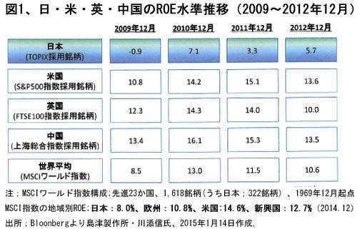 150410ROEHikakuZu1.jpg