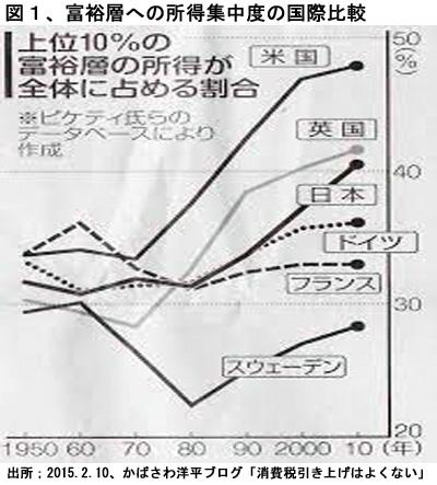 150510ShisankazeiZu1.jpg