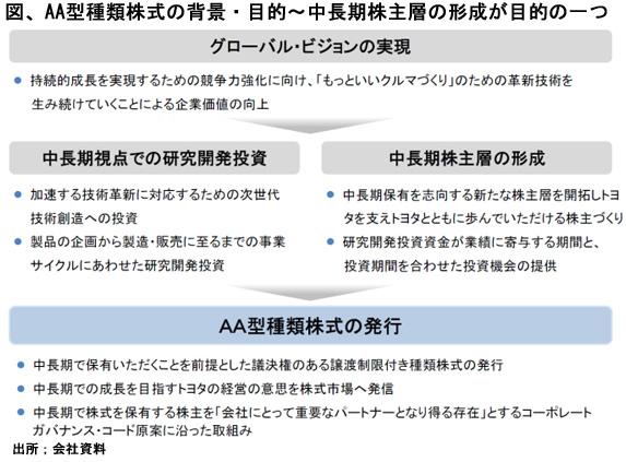150710ToyotaZu.jpg