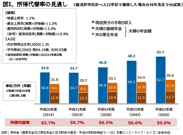 160614%E7%A2%BA%E5%AE%9A%E6%8B%A0%E5%87%BA%E5%B9%B4%E9%87%91%E5%9B%B3%EF%BC%92.jpg