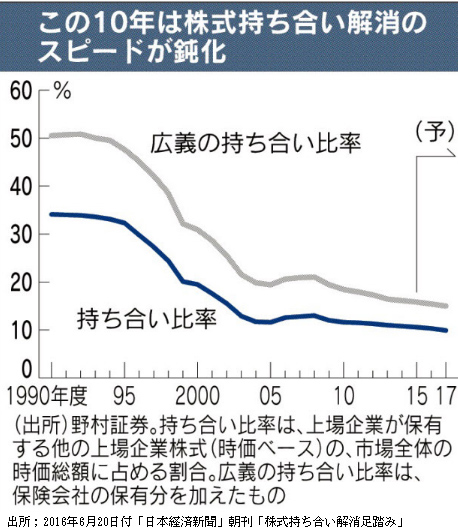 160710%E6%A0%AA%E5%BC%8F%E6%8C%81%E3%81%A1%E5%90%88%E3%81%84.jpg